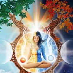 spirituális élet