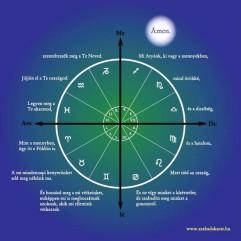 miatyank-ima-a-zodiakusban